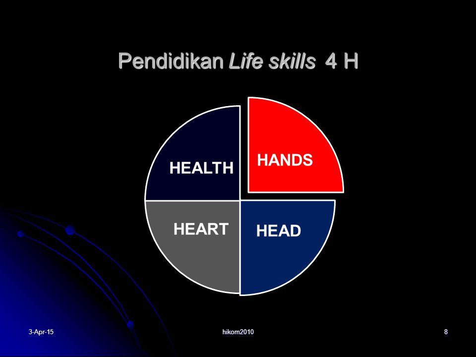 HANDS HEADHEART HEALTH Pendidikan Life skills 4 H 3-Apr-158hikom2010