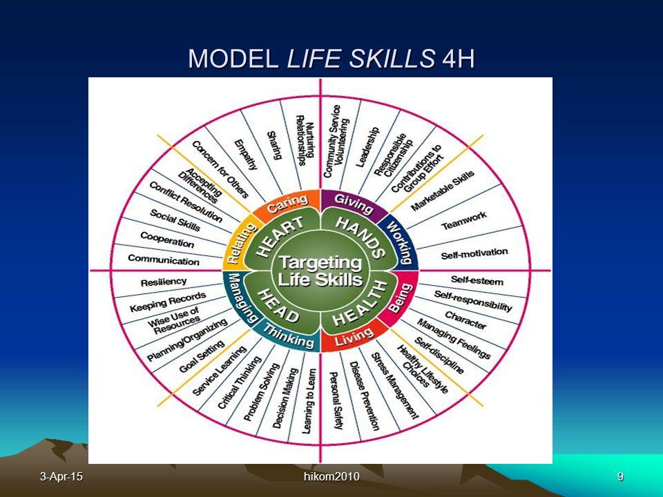 MODEL LIFE SKILLS 4H hikom201093-Apr-15