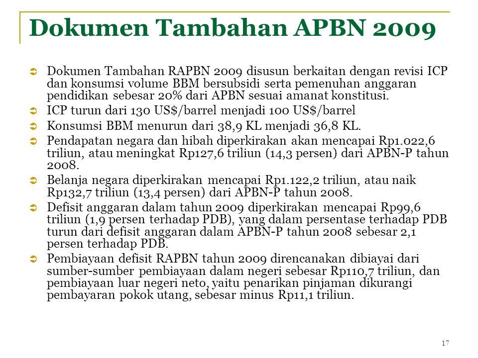 Dokumen Tambahan APBN 2009  Dokumen Tambahan RAPBN 2009 disusun berkaitan dengan revisi ICP dan konsumsi volume BBM bersubsidi serta pemenuhan anggaran pendidikan sebesar 20% dari APBN sesuai amanat konstitusi.