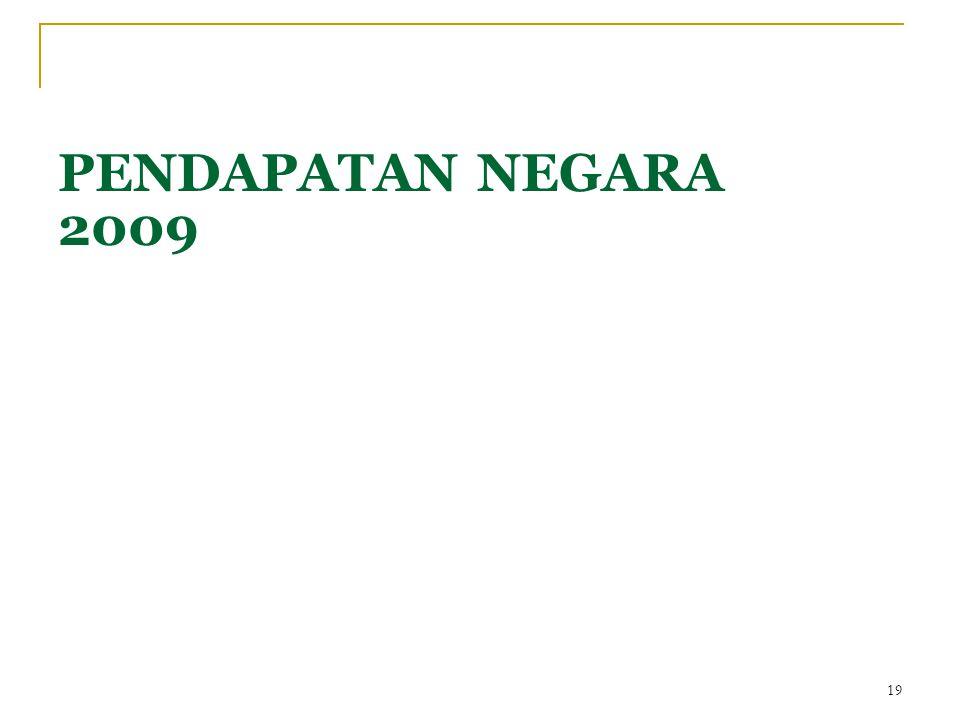 PENDAPATAN NEGARA 2009 19