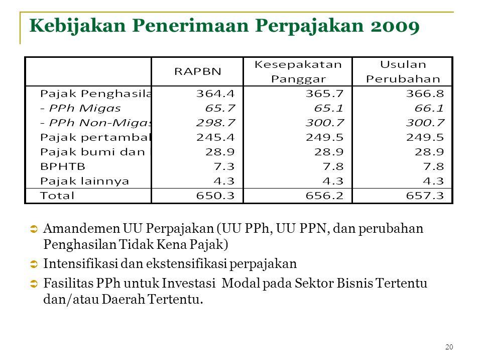 Kebijakan Penerimaan Perpajakan 2009  Amandemen UU Perpajakan (UU PPh, UU PPN, dan perubahan Penghasilan Tidak Kena Pajak)  Intensifikasi dan ekstensifikasi perpajakan  Fasilitas PPh untuk Investasi Modal pada Sektor Bisnis Tertentu dan/atau Daerah Tertentu.