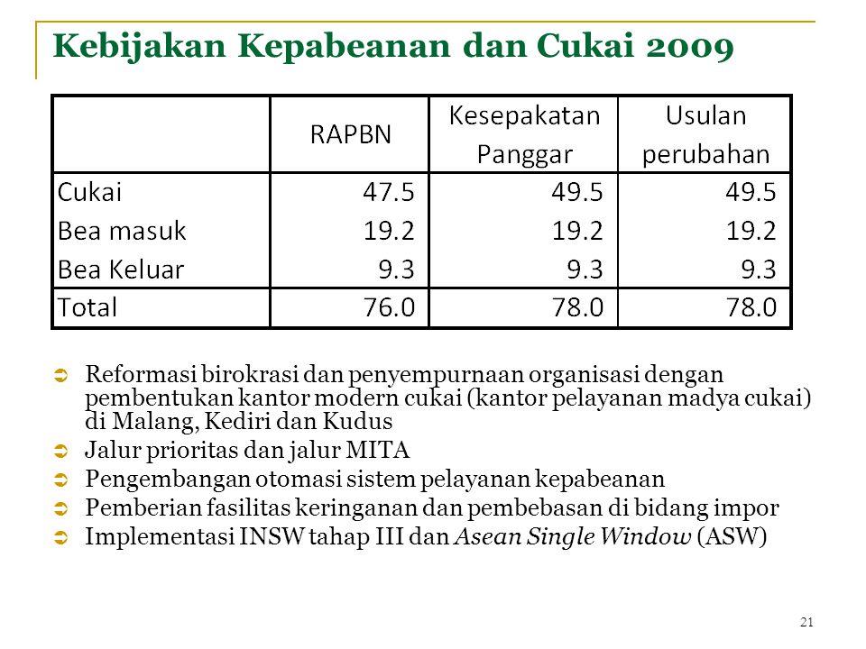 Kebijakan Kepabeanan dan Cukai 2009  Reformasi birokrasi dan penyempurnaan organisasi dengan pembentukan kantor modern cukai (kantor pelayanan madya
