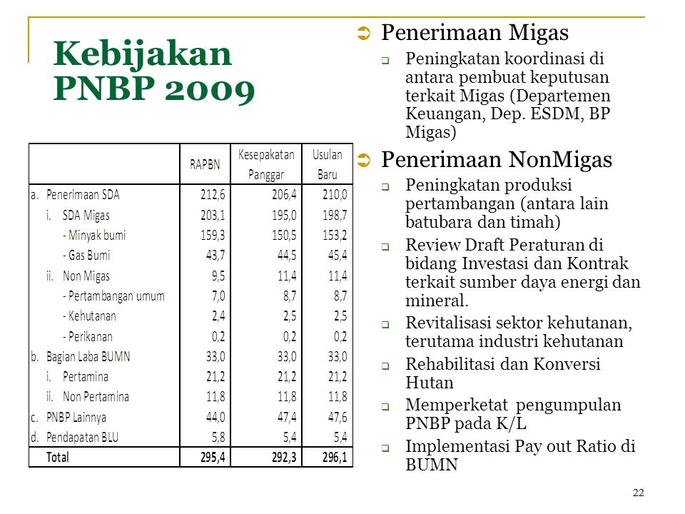 Kebijakan PNBP 2009  Penerimaan Migas  Peningkatan koordinasi di antara pembuat keputusan terkait Migas (Departemen Keuangan, Dep. ESDM, BP Migas) 
