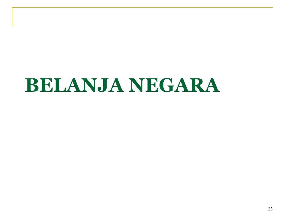 BELANJA NEGARA 23