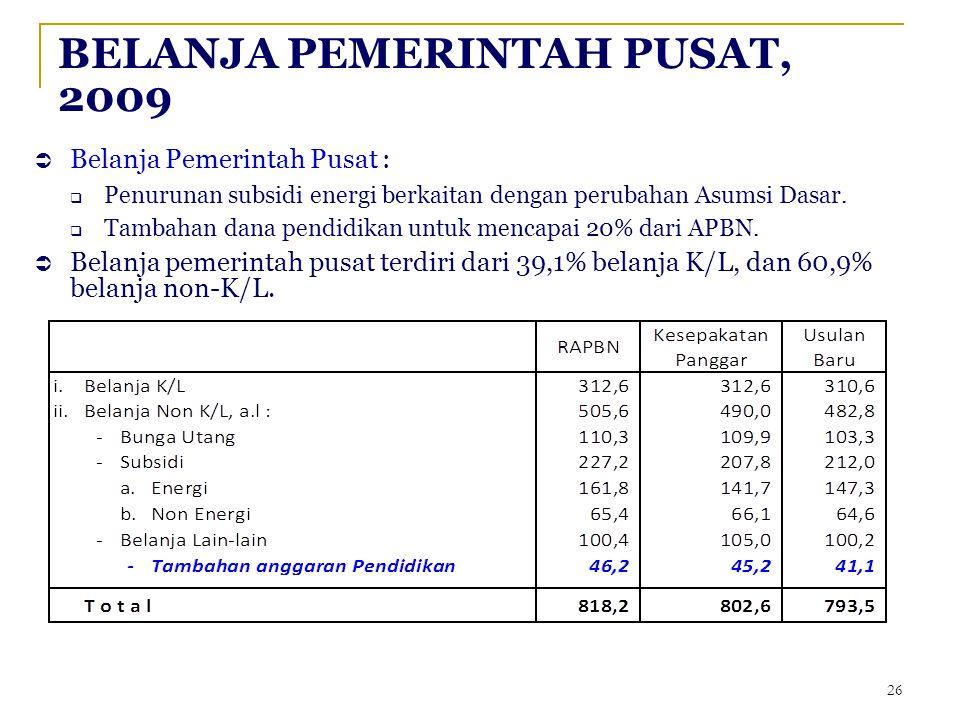 BELANJA PEMERINTAH PUSAT, 2009  Belanja Pemerintah Pusat :  Penurunan subsidi energi berkaitan dengan perubahan Asumsi Dasar.