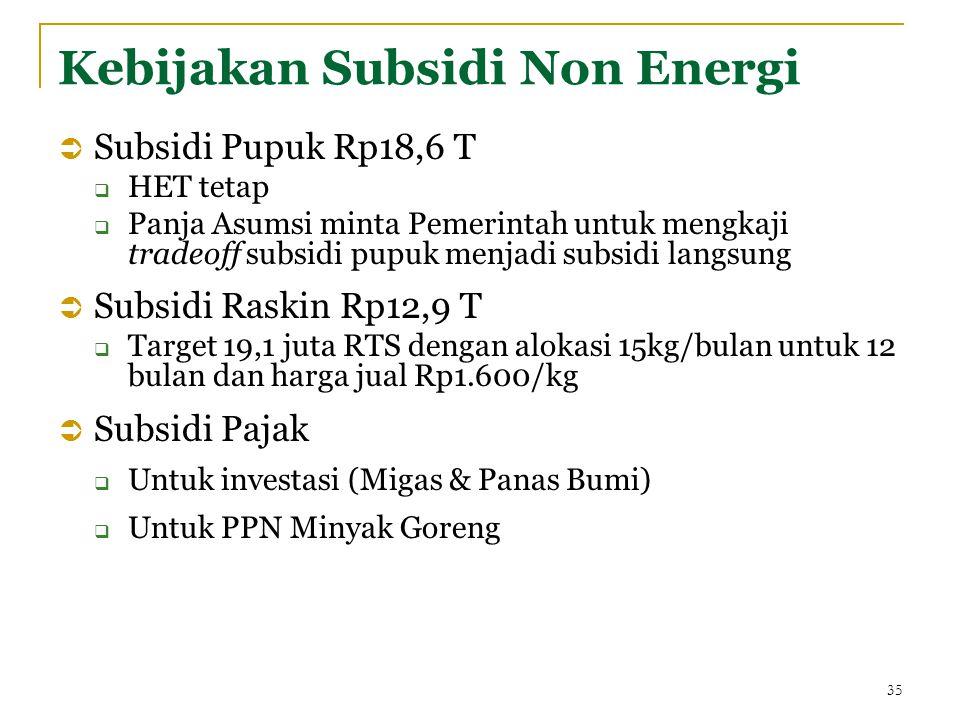 Kebijakan Subsidi Non Energi  Subsidi Pupuk Rp18,6 T  HET tetap  Panja Asumsi minta Pemerintah untuk mengkaji tradeoff subsidi pupuk menjadi subsidi langsung  Subsidi Raskin Rp12,9 T  Target 19,1 juta RTS dengan alokasi 15kg/bulan untuk 12 bulan dan harga jual Rp1.600/kg  Subsidi Pajak  Untuk investasi (Migas & Panas Bumi)  Untuk PPN Minyak Goreng 35