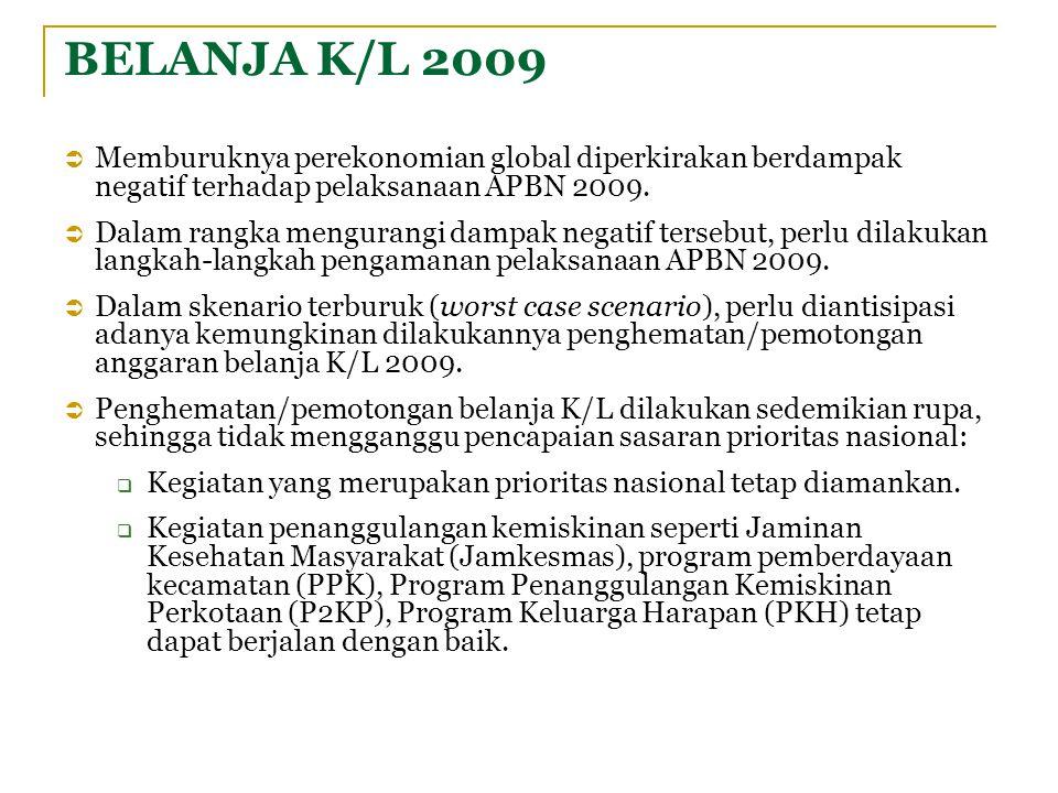 BELANJA K/L 2009  Memburuknya perekonomian global diperkirakan berdampak negatif terhadap pelaksanaan APBN 2009.  Dalam rangka mengurangi dampak neg