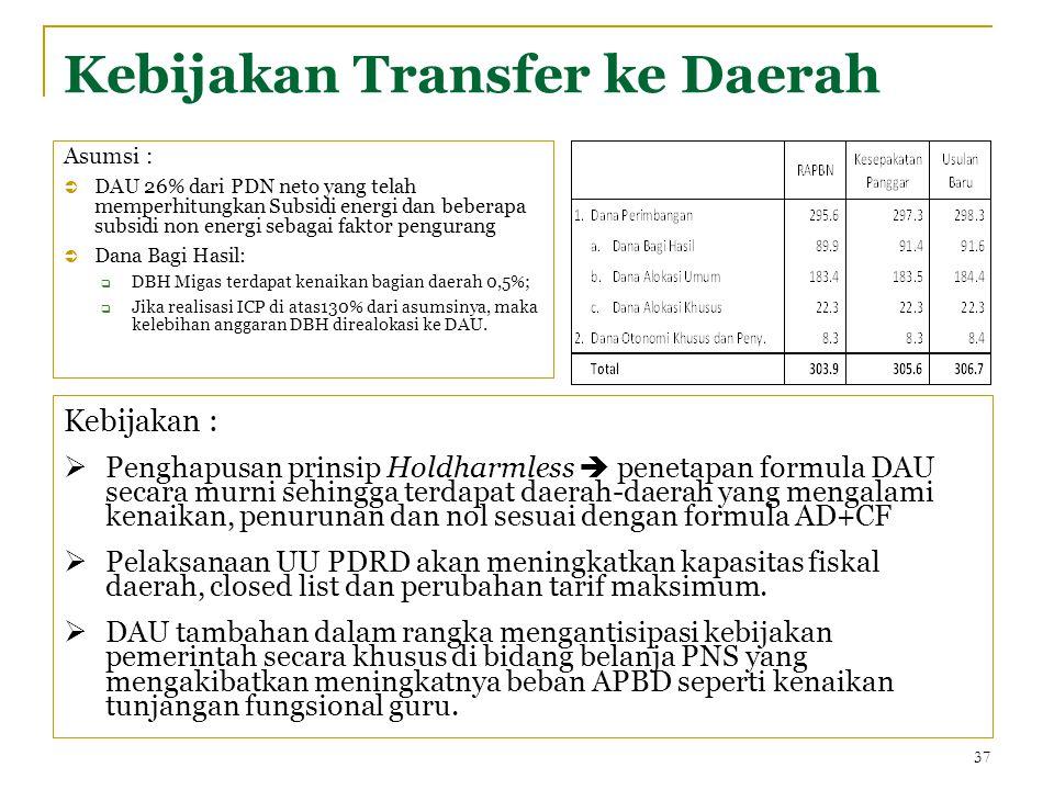 Kebijakan Transfer ke Daerah Asumsi :  DAU 26% dari PDN neto yang telah memperhitungkan Subsidi energi dan beberapa subsidi non energi sebagai faktor