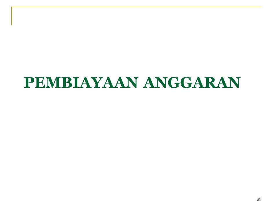PEMBIAYAAN ANGGARAN 39