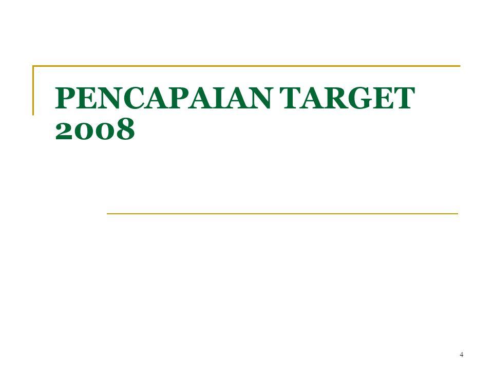 PENCAPAIAN TARGET 2008 4