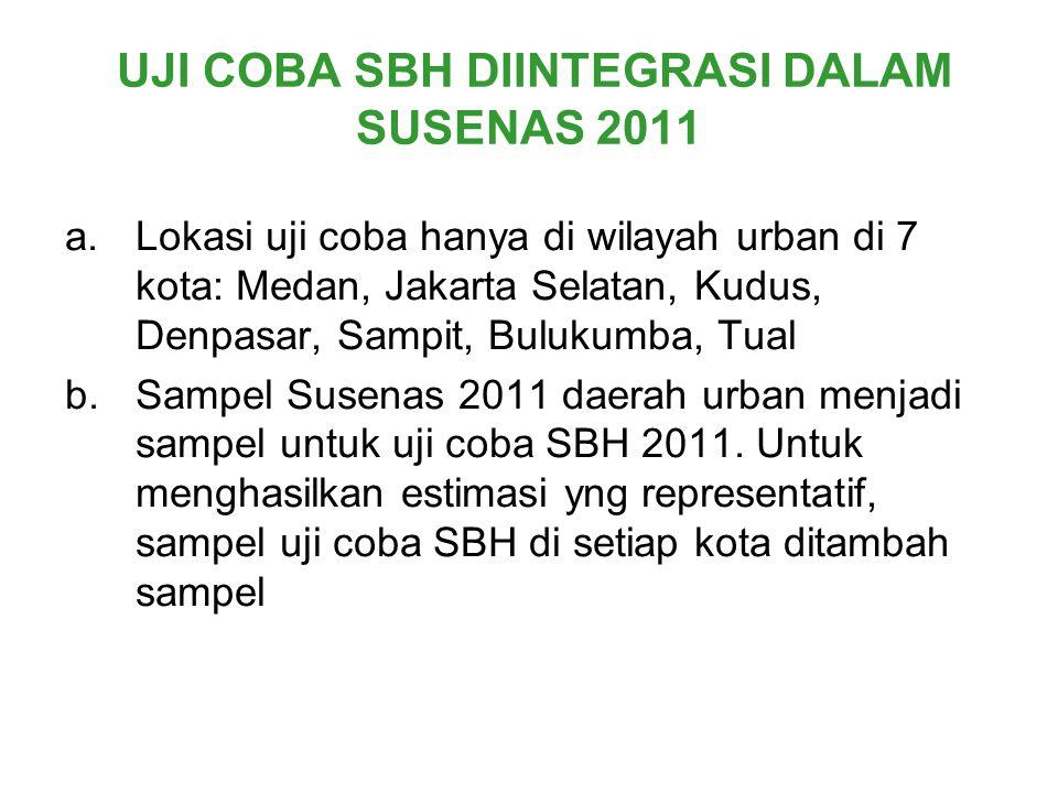 UJI COBA SBH DIINTEGRASI DALAM SUSENAS 2011 a.Lokasi uji coba hanya di wilayah urban di 7 kota: Medan, Jakarta Selatan, Kudus, Denpasar, Sampit, Buluk