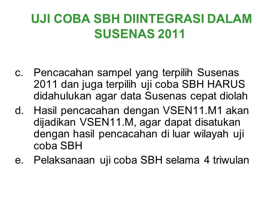 UJI COBA SBH DIINTEGRASI DALAM SUSENAS 2011 c.Pencacahan sampel yang terpilih Susenas 2011 dan juga terpilih uji coba SBH HARUS didahulukan agar data