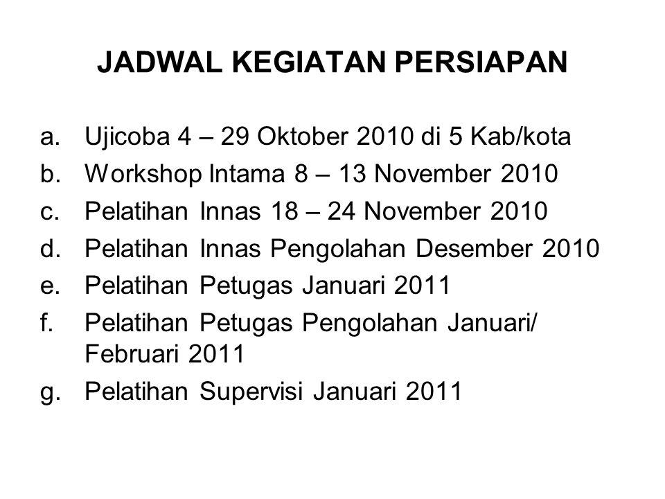 JADWAL KEGIATAN PERSIAPAN a.Ujicoba 4 – 29 Oktober 2010 di 5 Kab/kota b.Workshop Intama 8 – 13 November 2010 c.Pelatihan Innas 18 – 24 November 2010 d