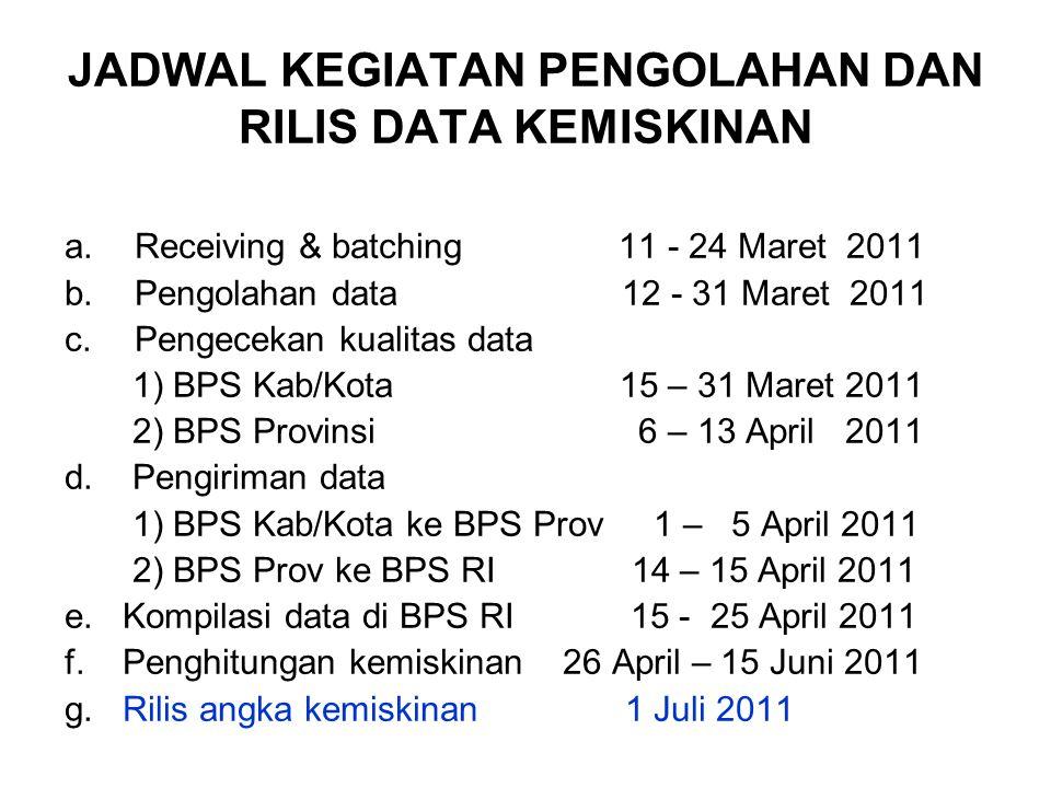 JADWAL KEGIATAN PENGOLAHAN DAN RILIS DATA KEMISKINAN a.Receiving & batching 11 - 24 Maret 2011 b.Pengolahan data 12 - 31 Maret 2011 c.Pengecekan kualitas data 1) BPS Kab/Kota 15 – 31 Maret 2011 2) BPS Provinsi 6 – 13 April 2011 d.