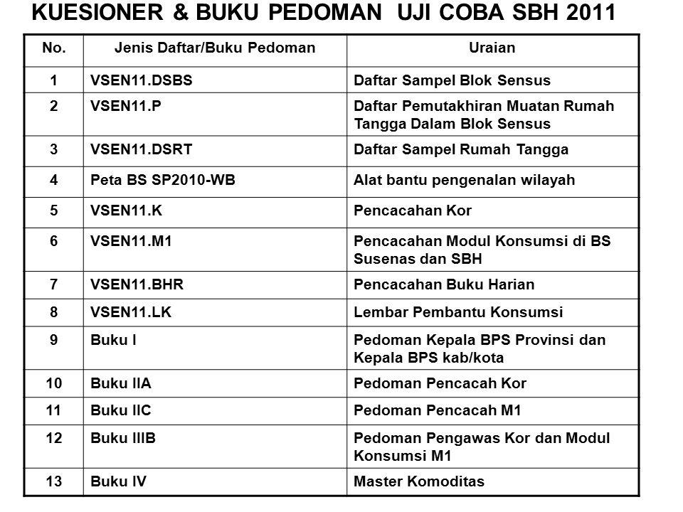 KUESIONER & BUKU PEDOMAN UJI COBA SBH 2011 No.Jenis Daftar/Buku PedomanUraian 1VSEN11.DSBSDaftar Sampel Blok Sensus 2VSEN11.PDaftar Pemutakhiran Muata