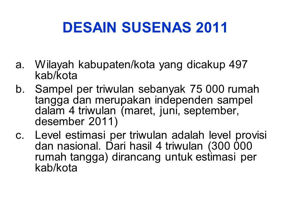 DESAIN SUSENAS 2011 a.Wilayah kabupaten/kota yang dicakup 497 kab/kota b.Sampel per triwulan sebanyak 75 000 rumah tangga dan merupakan independen sam