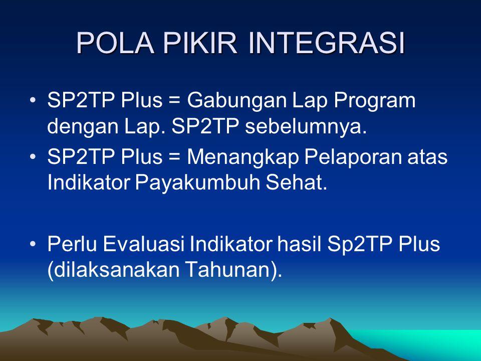 POLA PIKIR INTEGRASI SP2TP Plus = Gabungan Lap Program dengan Lap. SP2TP sebelumnya. SP2TP Plus = Menangkap Pelaporan atas Indikator Payakumbuh Sehat.
