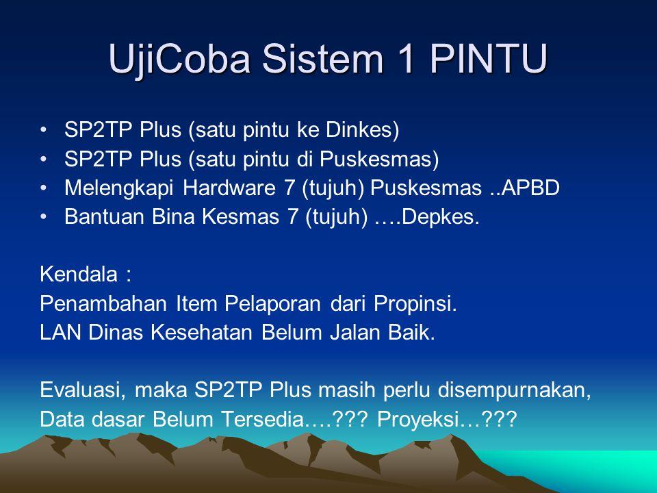 UjiCoba Sistem 1 PINTU SP2TP Plus (satu pintu ke Dinkes) SP2TP Plus (satu pintu di Puskesmas) Melengkapi Hardware 7 (tujuh) Puskesmas..APBD Bantuan Bi