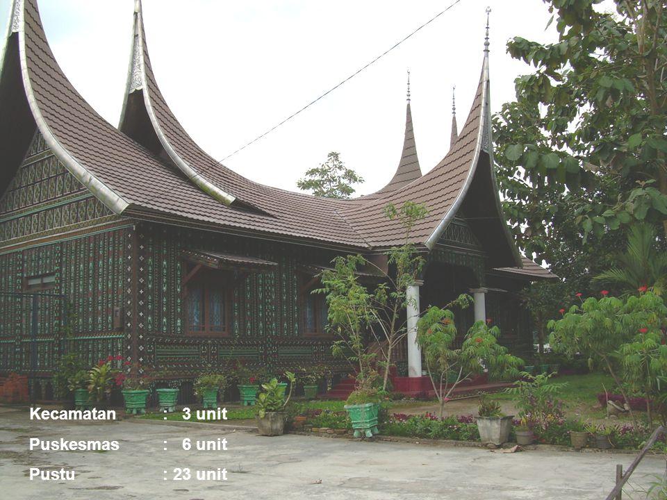ANALISIS SISTEM TAHUN 2003/2004 1.Melak. Penelitian Thd Pelak.