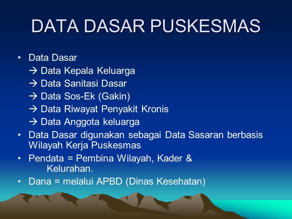 DATA DASAR PUSKESMAS Data Dasar  Data Kepala Keluarga  Data Sanitasi Dasar  Data Sos-Ek (Gakin)  Data Riwayat Penyakit Kronis  Data Anggota kelua