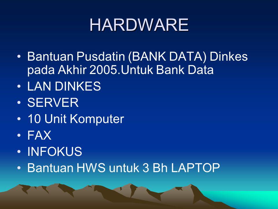 HARDWARE Bantuan Pusdatin (BANK DATA) Dinkes pada Akhir 2005.Untuk Bank Data LAN DINKES SERVER 10 Unit Komputer FAX INFOKUS Bantuan HWS untuk 3 Bh LAP