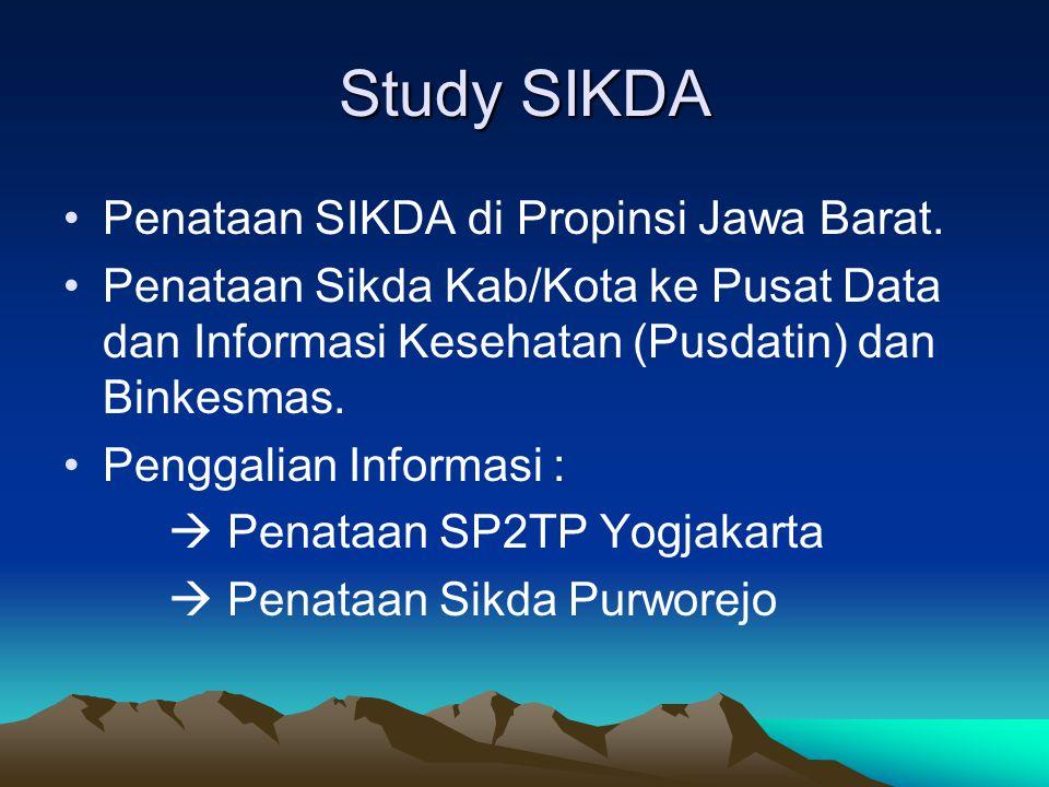 Study SIKDA Penataan SIKDA di Propinsi Jawa Barat. Penataan Sikda Kab/Kota ke Pusat Data dan Informasi Kesehatan (Pusdatin) dan Binkesmas. Penggalian