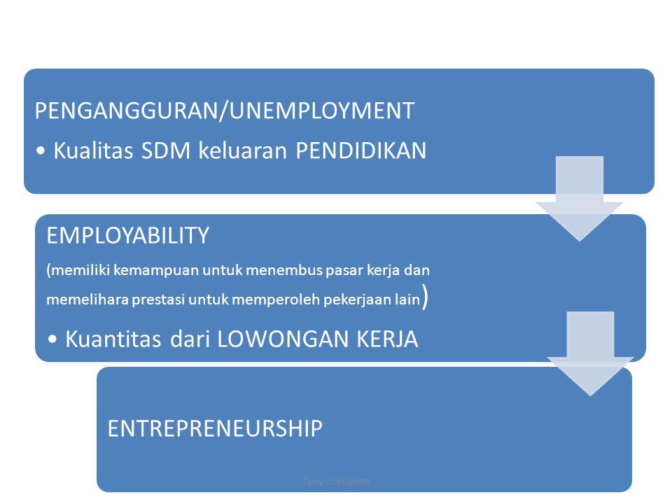6 PENGANGGURAN/UNEMPLOYMENT Kualitas SDM keluaran PENDIDIKAN EMPLOYABILITY (memiliki kemampuan untuk menembus pasar kerja dan memelihara prestasi untuk memperoleh pekerjaan lain ) Kuantitas dari LOWONGAN KERJA ENTREPRENEURSHIP Tony Soebijono