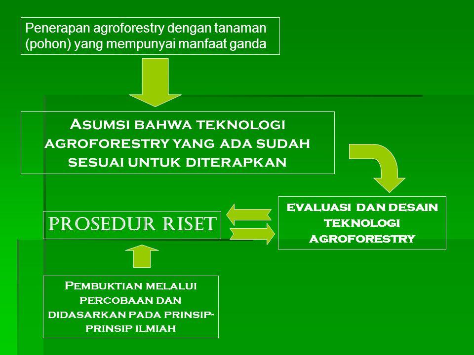 evaluasi dan desain teknologi agroforestry Asumsi bahwa teknologi agroforestry yang ada sudah sesuai untuk diterapkan prosedur riset Penerapan agrofor