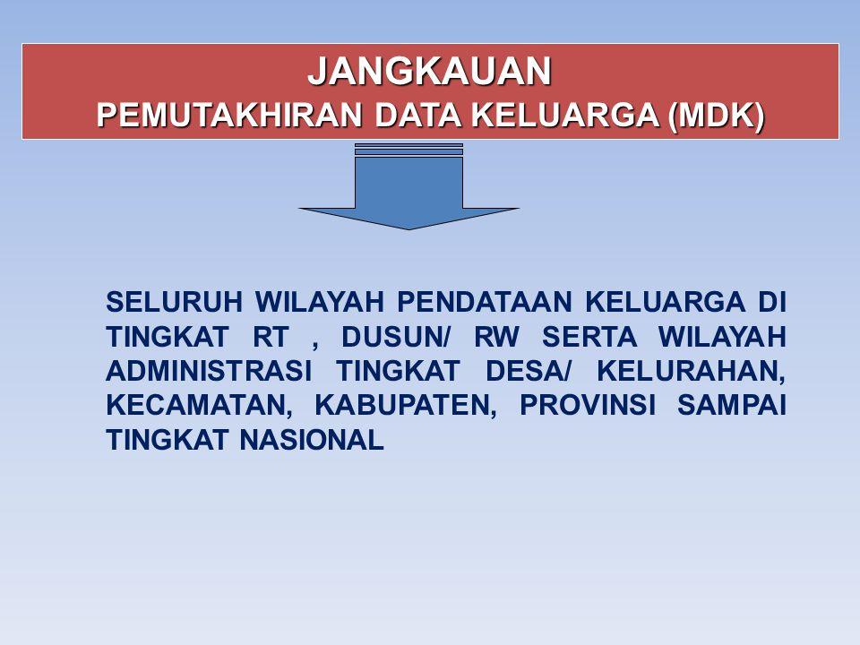 JANGKAUAN PEMUTAKHIRAN DATA KELUARGA (MDK) SELURUH WILAYAH PENDATAAN KELUARGA DI TINGKAT RT, DUSUN/ RW SERTA WILAYAH ADMINISTRASI TINGKAT DESA/ KELURA