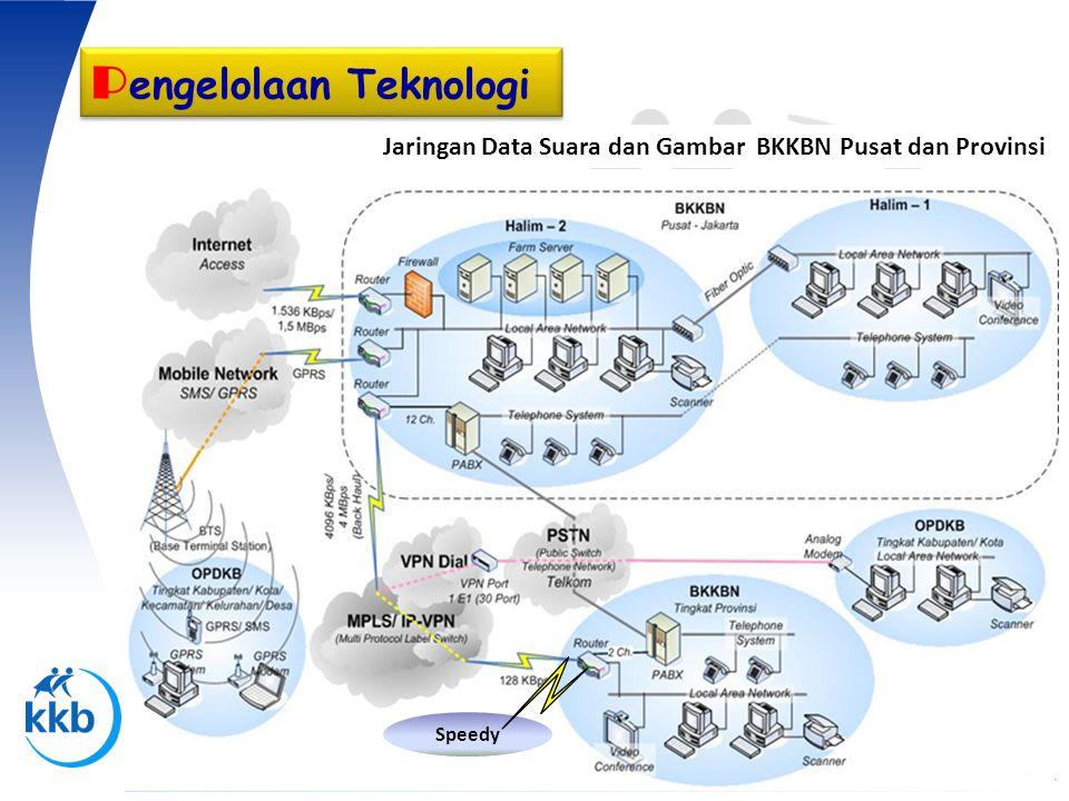 P engelolaan Teknologi Jaringan Data Suara dan Gambar BKKBN Pusat dan Provinsi Speedy