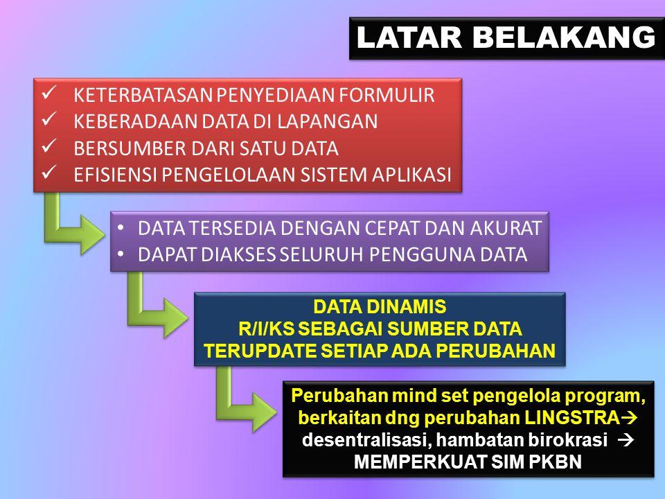 5 LANGKAH GUMELAR 1.Penyiapan Data 2. Perencanaan Desa/Kelurahan 3.