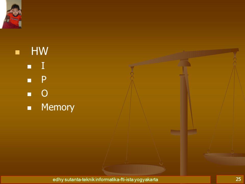 edhy sutanta-teknik informatika-fti-ista yogyakarta 25 HW I P O Memory