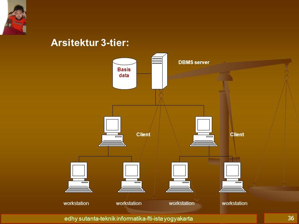 edhy sutanta-teknik informatika-fti-ista yogyakarta 36 Basis data DBMS server Client workstation Arsitektur 3-tier: