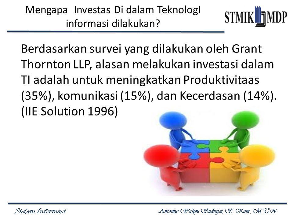 Sistem Informasi Antonius Wahyu Sudrajat, S. Kom., M.T.I Mengapa Investas Di dalam TeknologI informasi dilakukan? Berdasarkan survei yang dilakukan ol