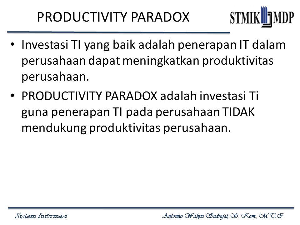 Sistem Informasi Antonius Wahyu Sudrajat, S. Kom., M.T.I PRODUCTIVITY PARADOX Investasi TI yang baik adalah penerapan IT dalam perusahaan dapat mening