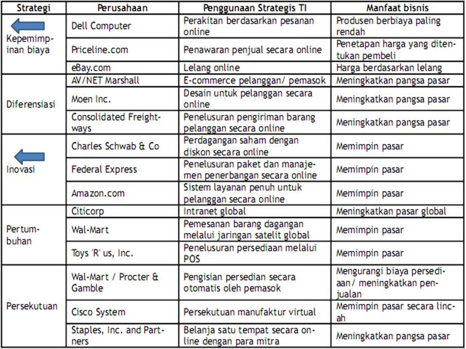 Sistem Informasi Antonius Wahyu Sudrajat, S. Kom., M.T.I