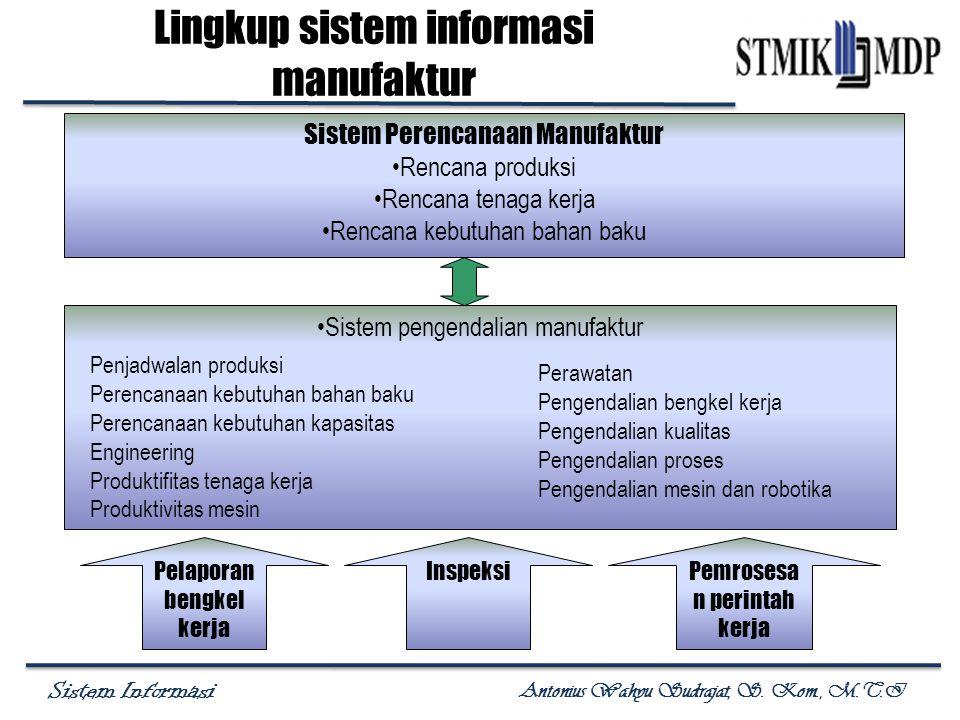 Sistem Informasi Antonius Wahyu Sudrajat, S. Kom., M.T.I Lingkup sistem informasi manufaktur Sistem Perencanaan Manufaktur Rencana produksi Rencana te