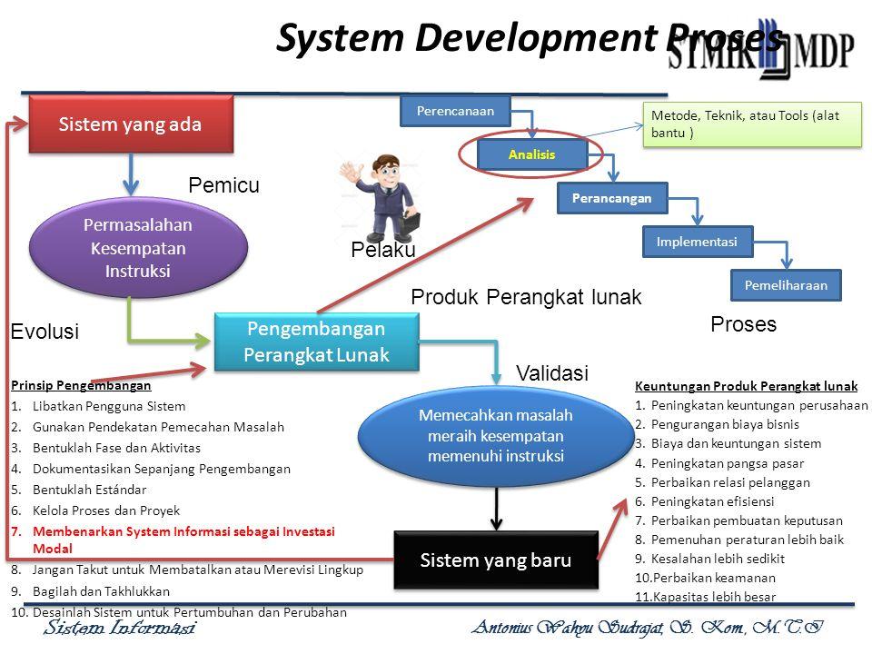 Sistem Informasi Antonius Wahyu Sudrajat, S. Kom., M.T.I System Development Proses Sistem yang ada Permasalahan Kesempatan Instruksi Permasalahan Kese
