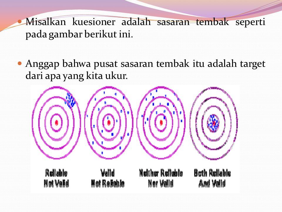 Misalkan kuesioner adalah sasaran tembak seperti pada gambar berikut ini. Anggap bahwa pusat sasaran tembak itu adalah target dari apa yang kita ukur.