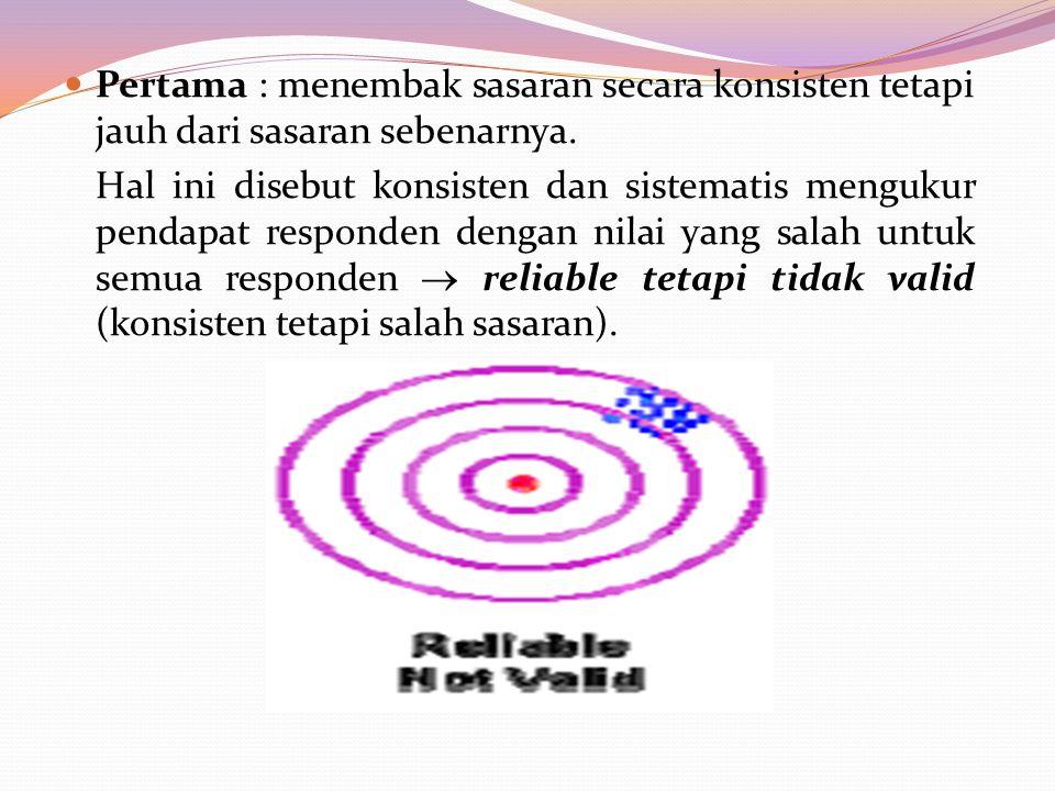 Pertama : menembak sasaran secara konsisten tetapi jauh dari sasaran sebenarnya. Hal ini disebut konsisten dan sistematis mengukur pendapat responden