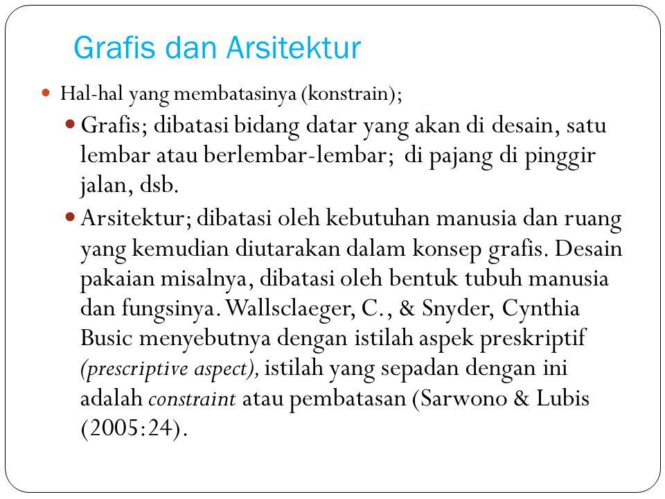 Grafis dan Arsitektur Hal-hal yang membatasinya (konstrain); Grafis; dibatasi bidang datar yang akan di desain, satu lembar atau berlembar-lembar; di