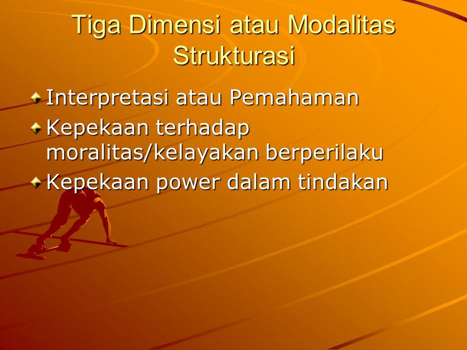 Tiga Dimensi atau Modalitas Strukturasi Interpretasi atau Pemahaman Kepekaan terhadap moralitas/kelayakan berperilaku Kepekaan power dalam tindakan