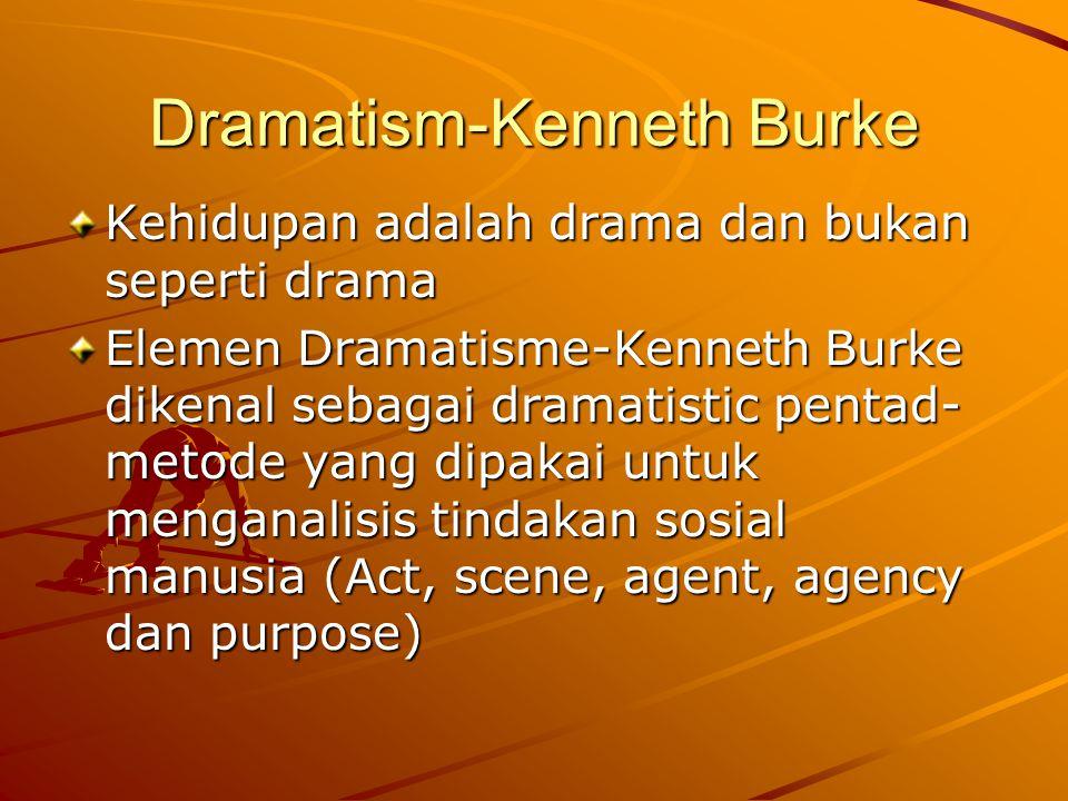 Dramatism-Kenneth Burke Kehidupan adalah drama dan bukan seperti drama Elemen Dramatisme-Kenneth Burke dikenal sebagai dramatistic pentad- metode yang dipakai untuk menganalisis tindakan sosial manusia (Act, scene, agent, agency dan purpose)
