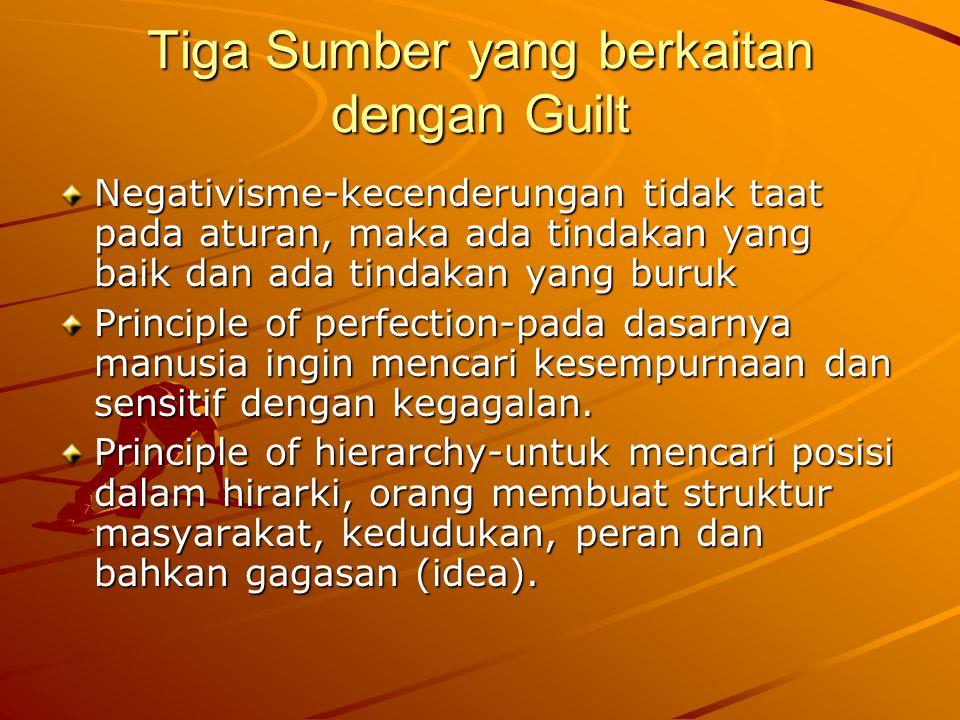 Tiga Sumber yang berkaitan dengan Guilt Negativisme-kecenderungan tidak taat pada aturan, maka ada tindakan yang baik dan ada tindakan yang buruk Principle of perfection-pada dasarnya manusia ingin mencari kesempurnaan dan sensitif dengan kegagalan.