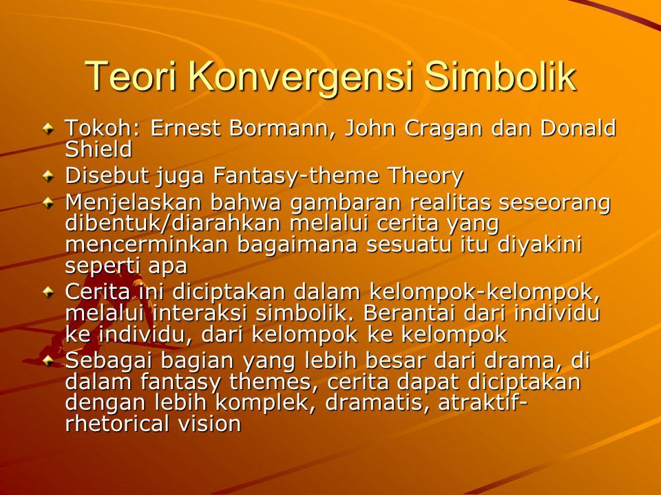 Teori Konvergensi Simbolik Tokoh: Ernest Bormann, John Cragan dan Donald Shield Disebut juga Fantasy-theme Theory Menjelaskan bahwa gambaran realitas seseorang dibentuk/diarahkan melalui cerita yang mencerminkan bagaimana sesuatu itu diyakini seperti apa Cerita ini diciptakan dalam kelompok-kelompok, melalui interaksi simbolik.