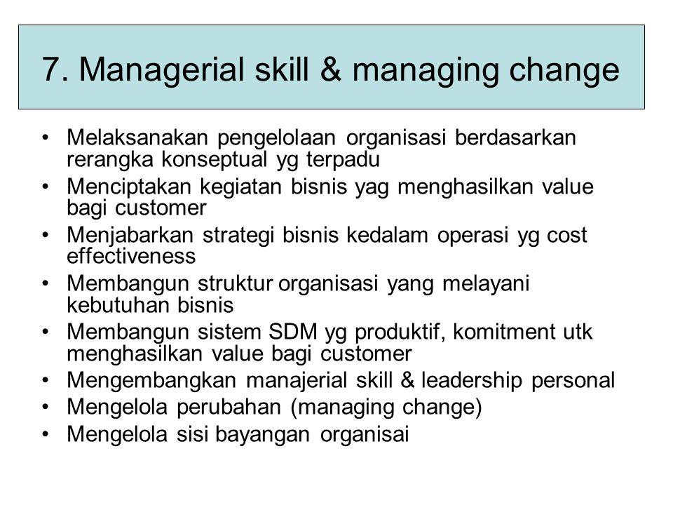 7. Managerial skill & managing change Melaksanakan pengelolaan organisasi berdasarkan rerangka konseptual yg terpadu Menciptakan kegiatan bisnis yag m