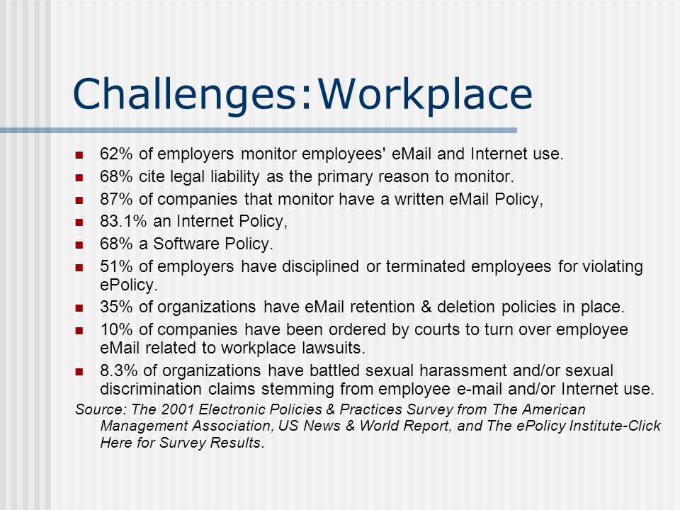 Challenges:Workplace 62% of employers monitor employees eMail and Internet use.