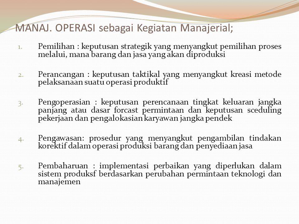 MANAJ. OPERASI sebagai Kegiatan Manajerial; 1. Pemilihan : keputusan strategik yang menyangkut pemilihan proses melalui, mana barang dan jasa yang aka