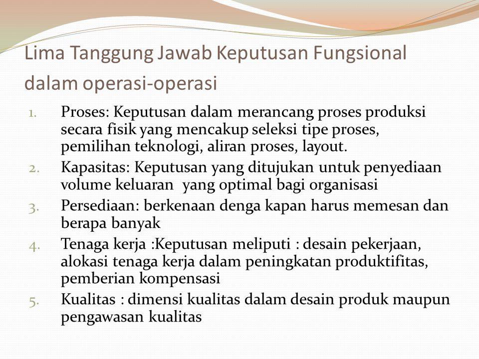Lima Tanggung Jawab Keputusan Fungsional dalam operasi-operasi 1. Proses: Keputusan dalam merancang proses produksi secara fisik yang mencakup seleksi