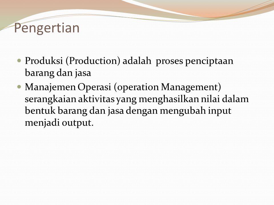 Pengertian Produksi (Production) adalah proses penciptaan barang dan jasa Manajemen Operasi (operation Management) serangkaian aktivitas yang menghasi